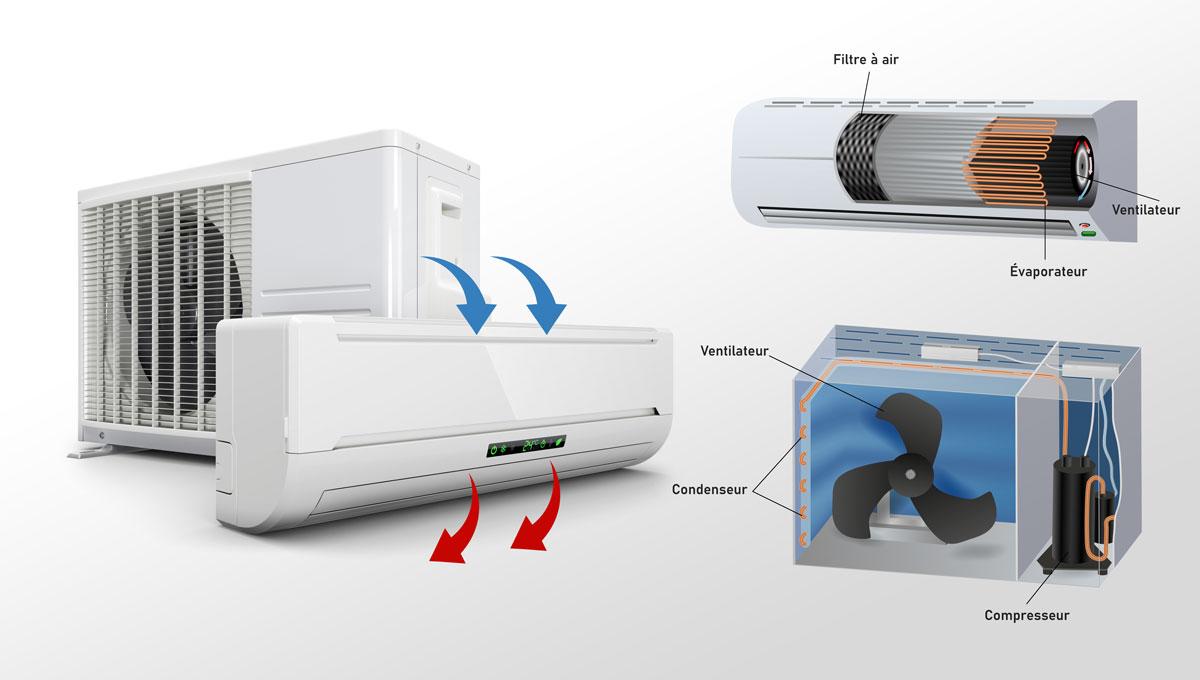 NettoyageGP_climatiseur